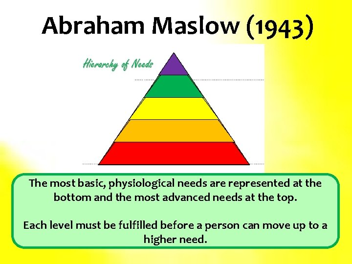 Abraham Maslow (1943) The most basic, physiological needs are represented at the bottom and