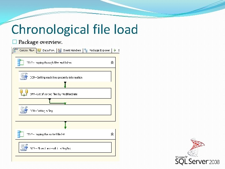 Chronological file load � Package overview.