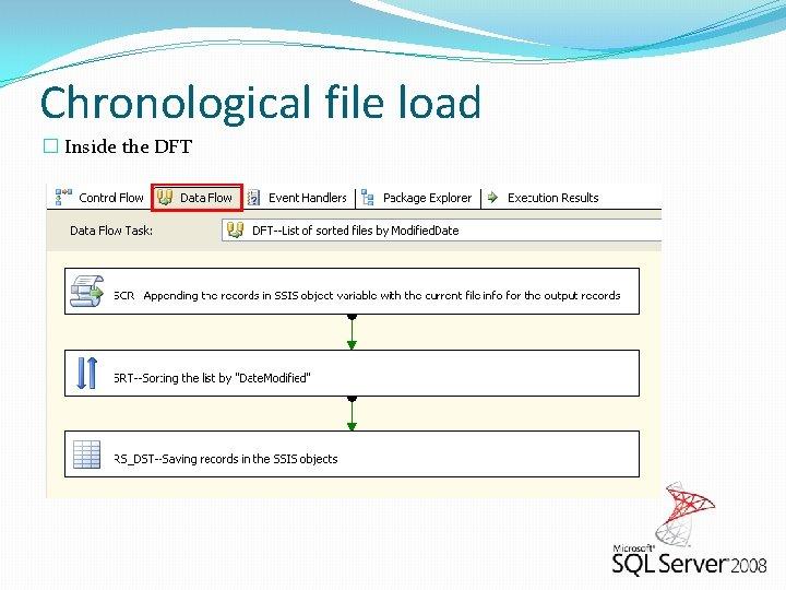 Chronological file load � Inside the DFT