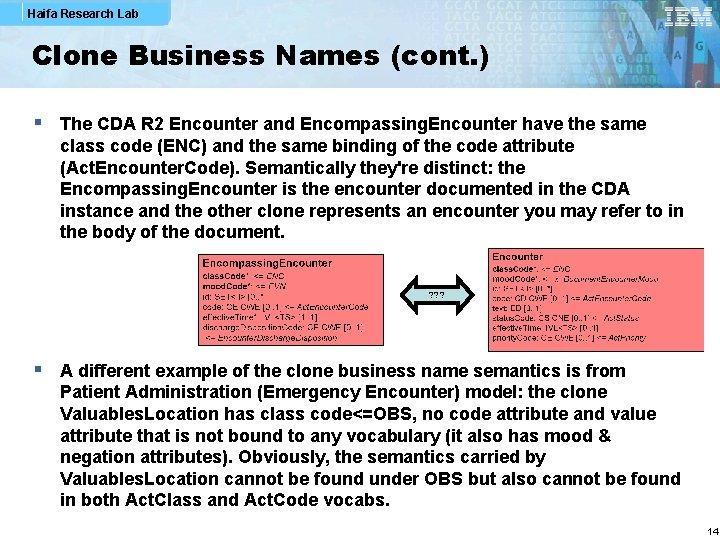 Haifa Research Lab Clone Business Names (cont. ) § The CDA R 2 Encounter