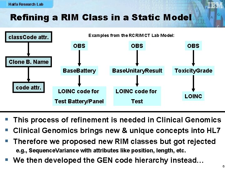 Haifa Research Lab Refining a RIM Class in a Static Model Examples from the