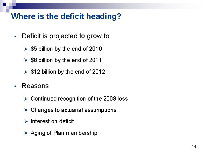 Where is the deficit heading? § Deficit is projected to grow to Ø $5