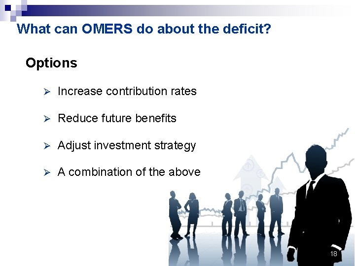 What can OMERS do about the deficit? Options Ø Increase contribution rates Ø Reduce