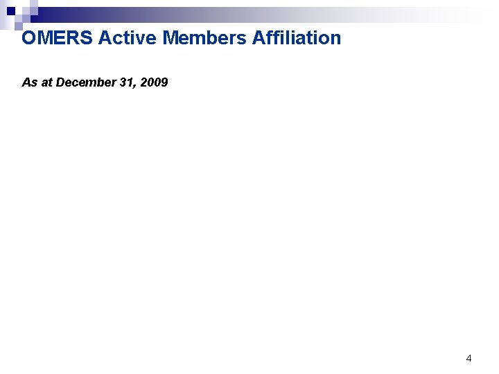 OMERS Active Members Affiliation As at December 31, 2009 4