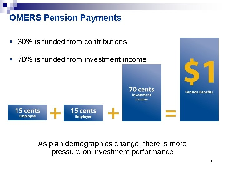 OMERS Pension Payments § 30% is funded from contributions § 70% is funded from