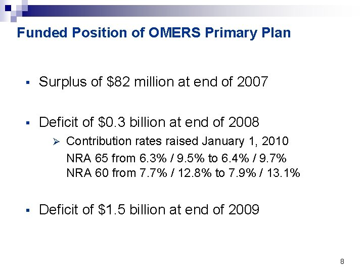Funded Position of OMERS Primary Plan § Surplus of $82 million at end of
