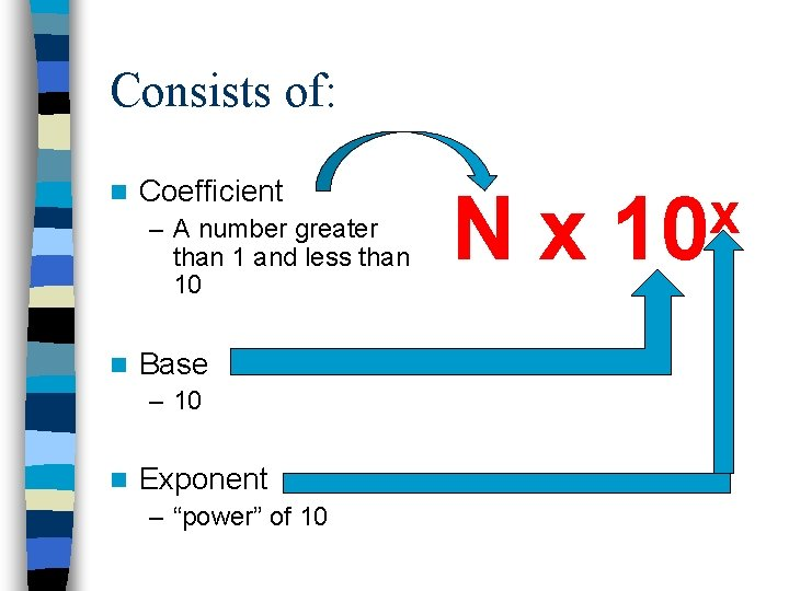 Consists of: n Coefficient – A number greater than 1 and less than 10