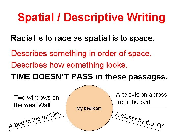 Spatial / Descriptive Writing Racial is to race as spatial is to space. Describes
