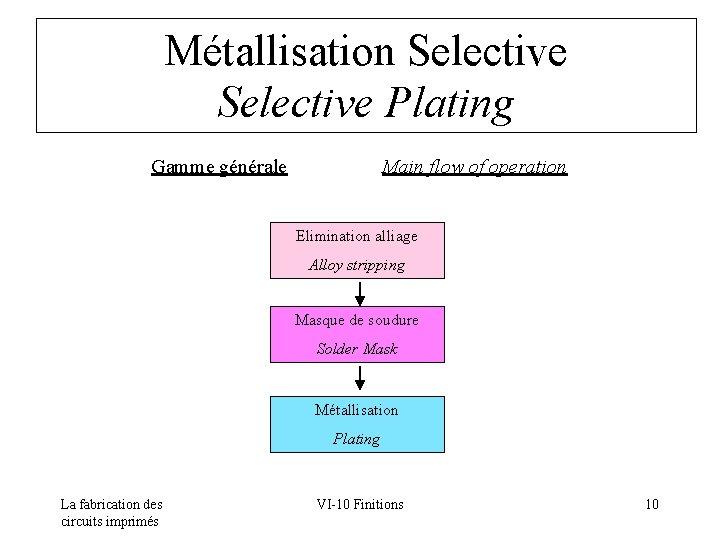 Métallisation Selective Plating Gamme générale Main flow of operation Elimination alliage Alloy stripping Masque