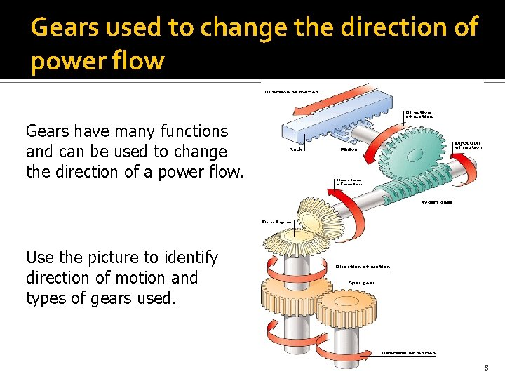 Gears used to change the direction of power flow Gears have many functions and