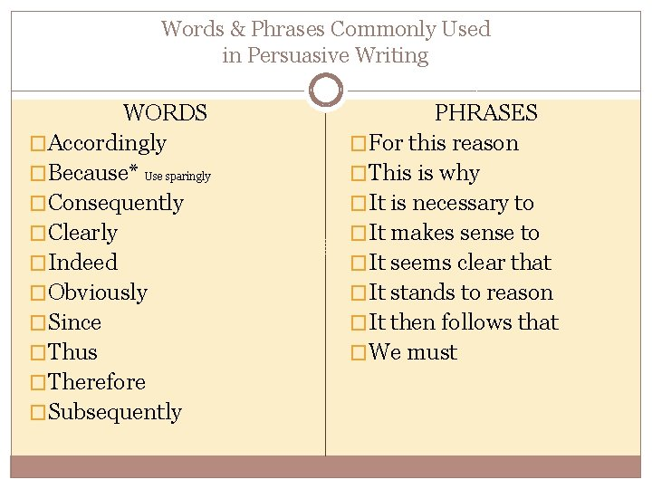Words & Phrases Commonly Used in Persuasive Writing WORDS �Accordingly �Because* Use sparingly �Consequently