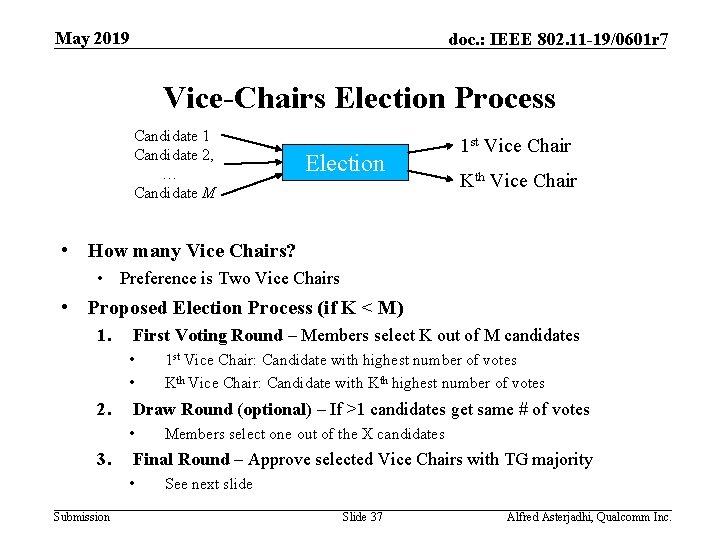 May 2019 doc. : IEEE 802. 11 -19/0601 r 7 Vice-Chairs Election Process Candidate