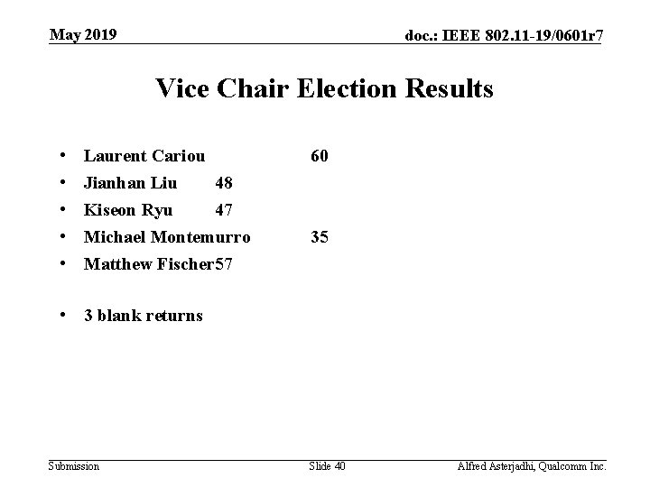May 2019 doc. : IEEE 802. 11 -19/0601 r 7 Vice Chair Election Results