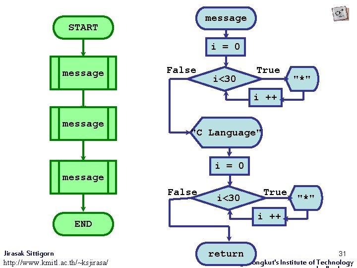 message START 01001012 Principle of Computer Programming i = 0 message False i<30 True