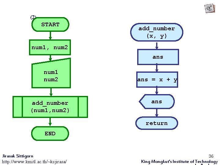 (2) START 01001012 Principle of Computer Programming add_number (x, y) num 1, num 2
