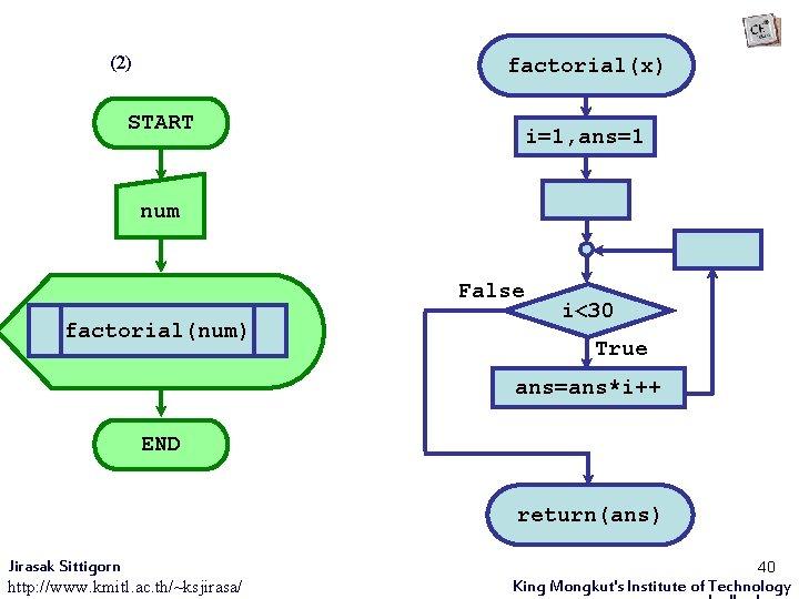 (2) factorial(x) 01001012 Principle of Computer Programming START i=1, ans=1 num False factorial(num) i<30