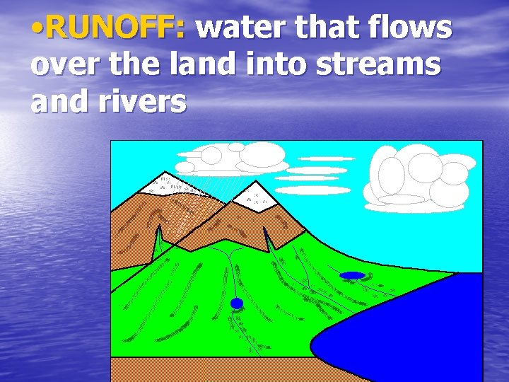 • RUNOFF: water that flows over the land into streams and rivers