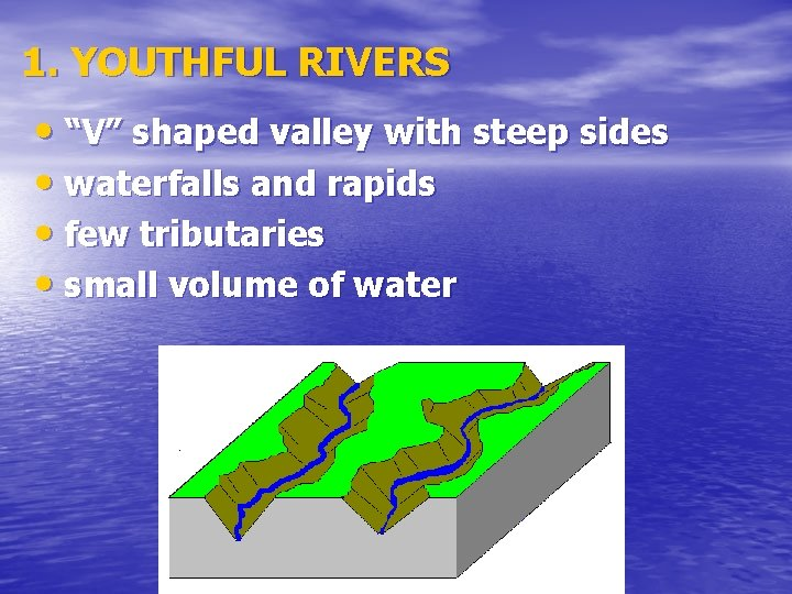 """1. YOUTHFUL RIVERS • """"V"""" shaped valley with steep sides • waterfalls and rapids"""