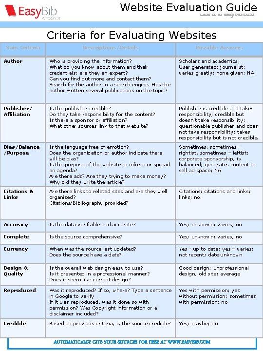 Citing a website article - MLA Website Evaluation Guide Cite it at easybib. com