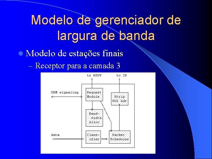 Modelo de gerenciador de largura de banda l Modelo de estações finais – Receptor