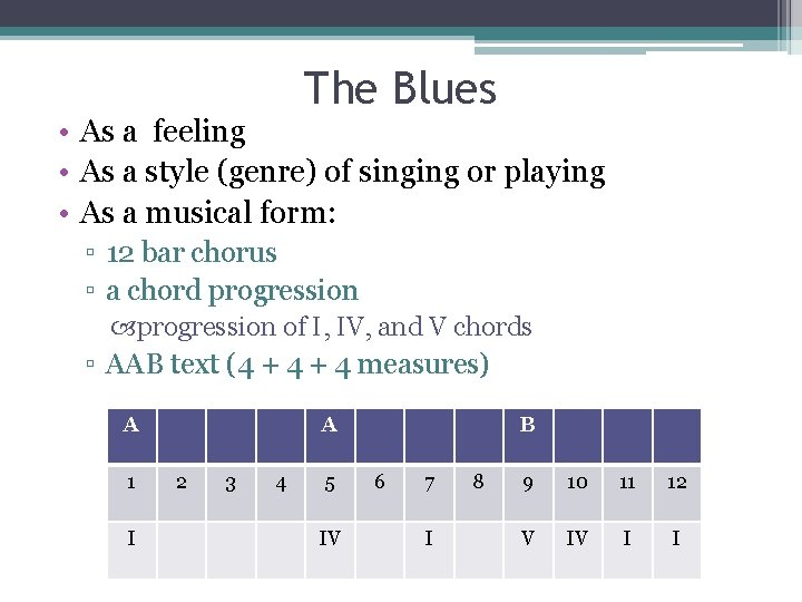 The Blues • As a feeling • As a style (genre) of singing or