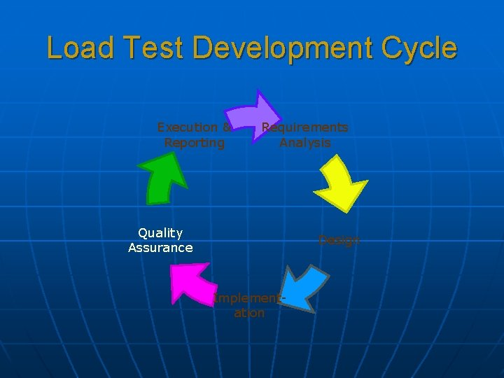 Load Test Development Cycle Execution & Reporting Requirements Analysis Quality Assurance Design Implementation