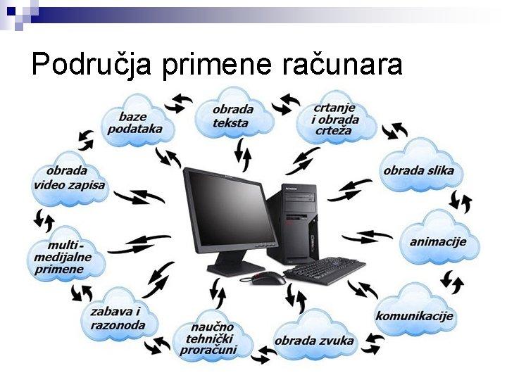 Područja primene računara