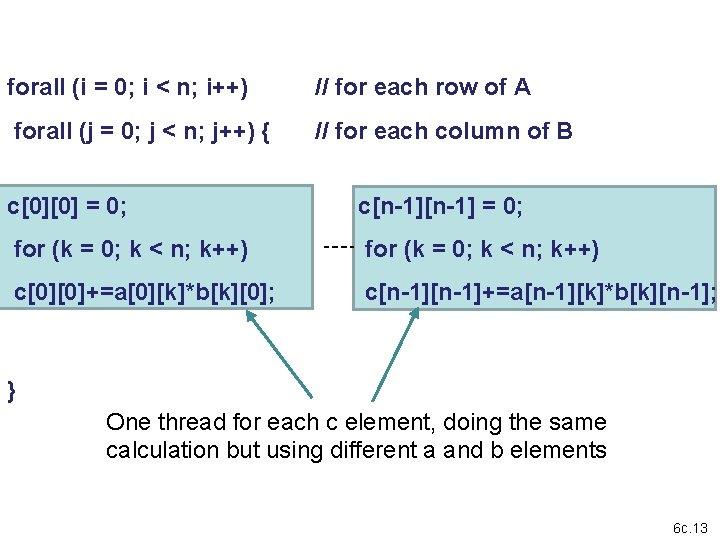 forall (i = 0; i < n; i++) // for each row of A