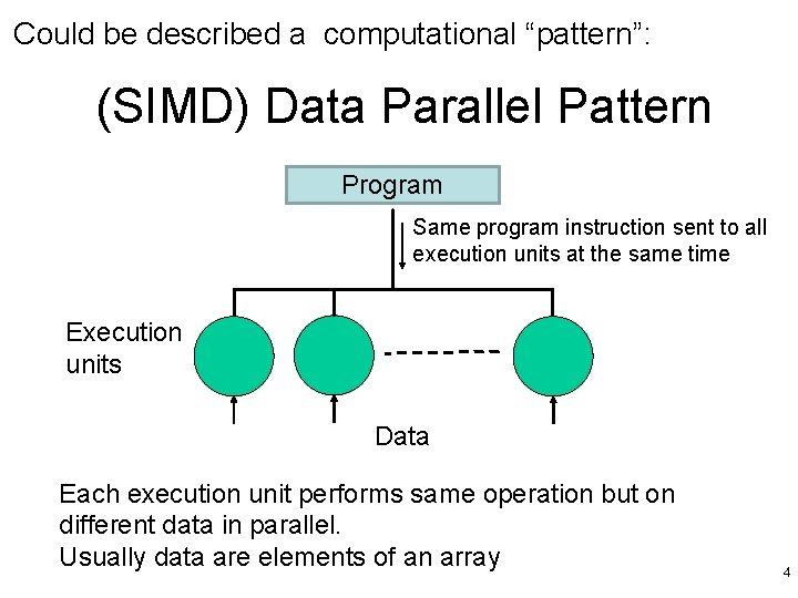 "Could be described a computational ""pattern"": (SIMD) Data Parallel Pattern Program Same program instruction"