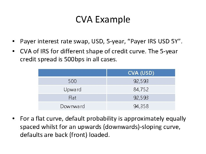 """CVA Example • Payer interest rate swap, USD, 5 -year, """"Payer IRS USD 5"""