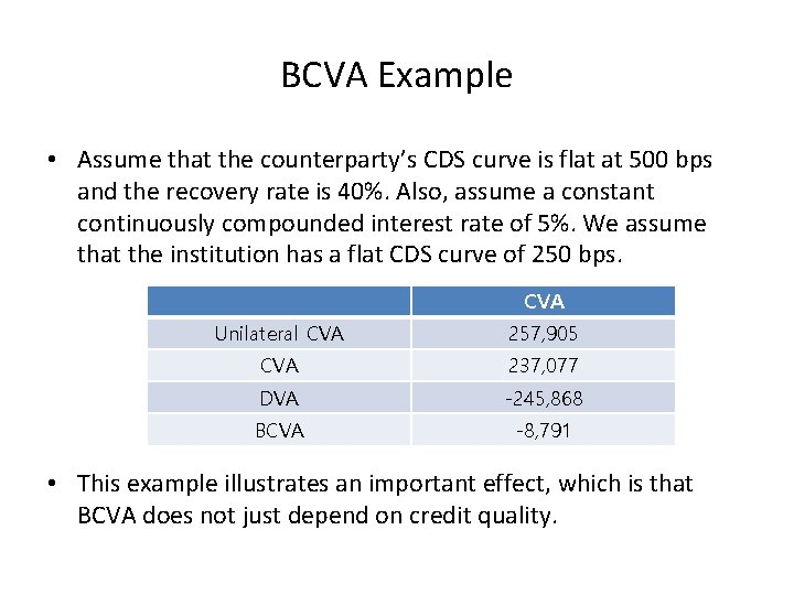 BCVA Example • Assume that the counterparty's CDS curve is flat at 500 bps
