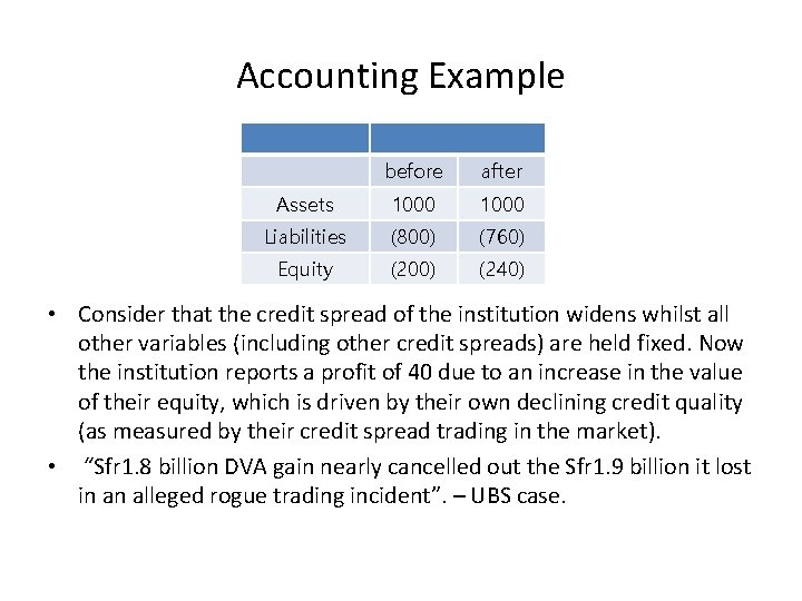 Accounting Example before after Assets 1000 Liabilities (800) (760) Equity (200) (240) • Consider