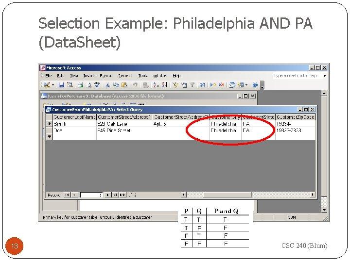 Selection Example: Philadelphia AND PA (Data. Sheet) 13 CSC 240 (Blum)