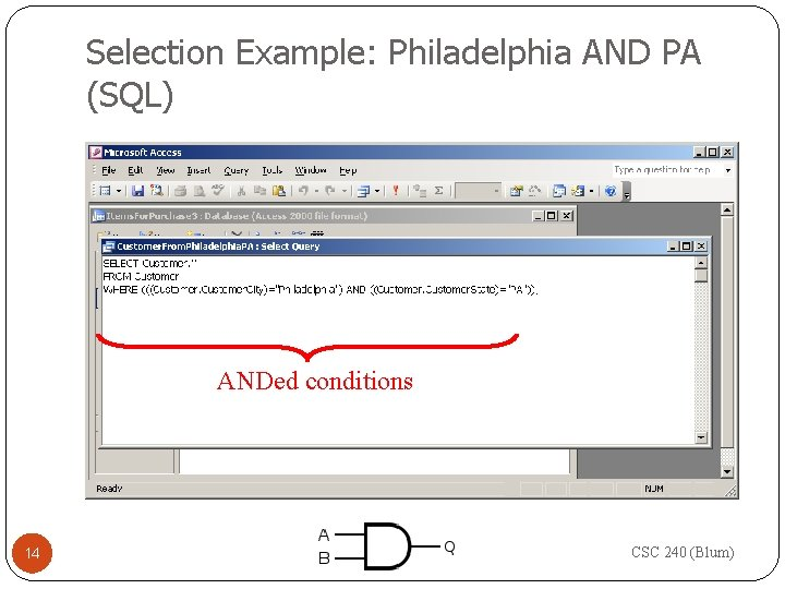 Selection Example: Philadelphia AND PA (SQL) ANDed conditions 14 CSC 240 (Blum)