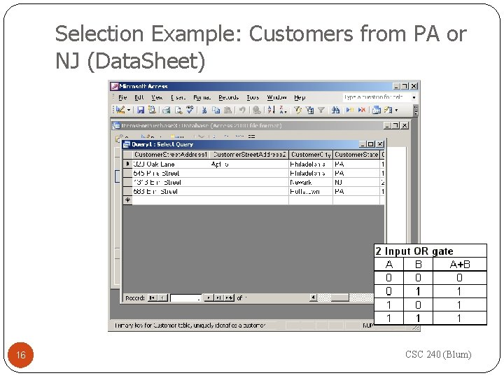 Selection Example: Customers from PA or NJ (Data. Sheet) 16 CSC 240 (Blum)