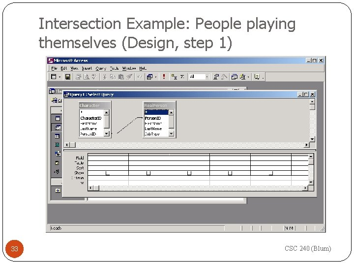 Intersection Example: People playing themselves (Design, step 1) 33 CSC 240 (Blum)