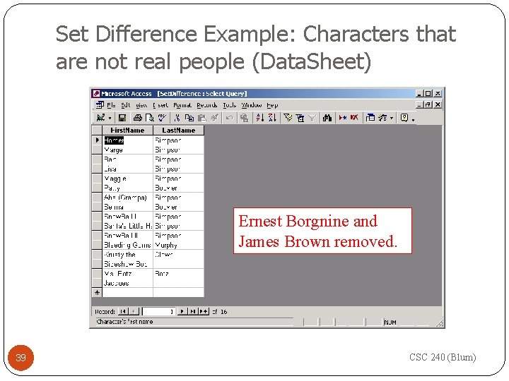 Set Difference Example: Characters that are not real people (Data. Sheet) Ernest Borgnine and
