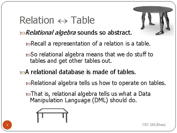 Relation Table Relational algebra sounds so abstract. Recall a representation of a relation is