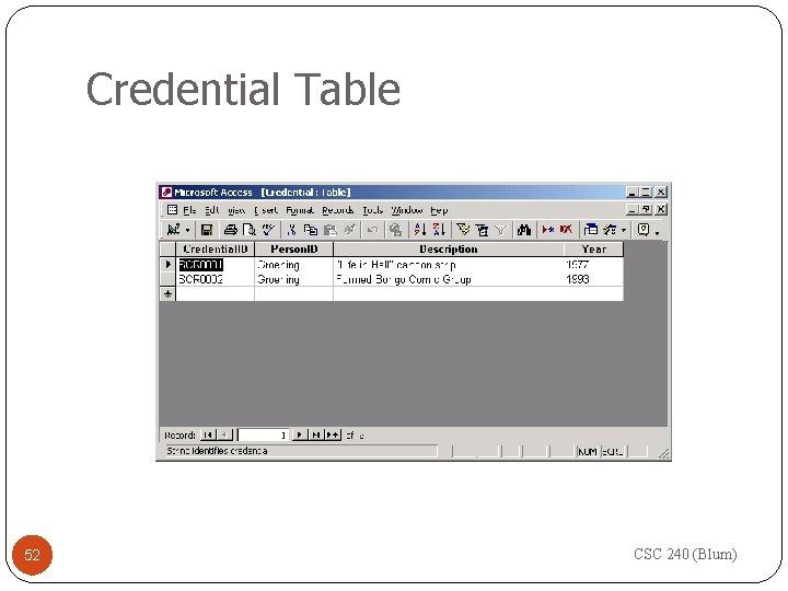 Credential Table 52 CSC 240 (Blum)