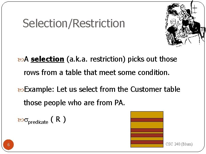 Selection/Restriction A selection (a. k. a. restriction) picks out those rows from a table
