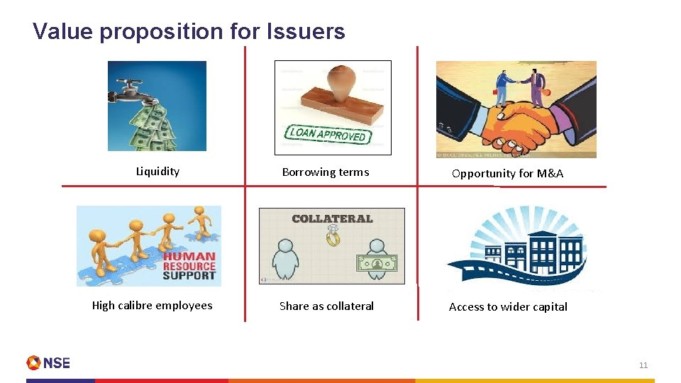 Value proposition for Issuers Liquidity High calibre employees Borrowing terms Opportunity for M&A Share