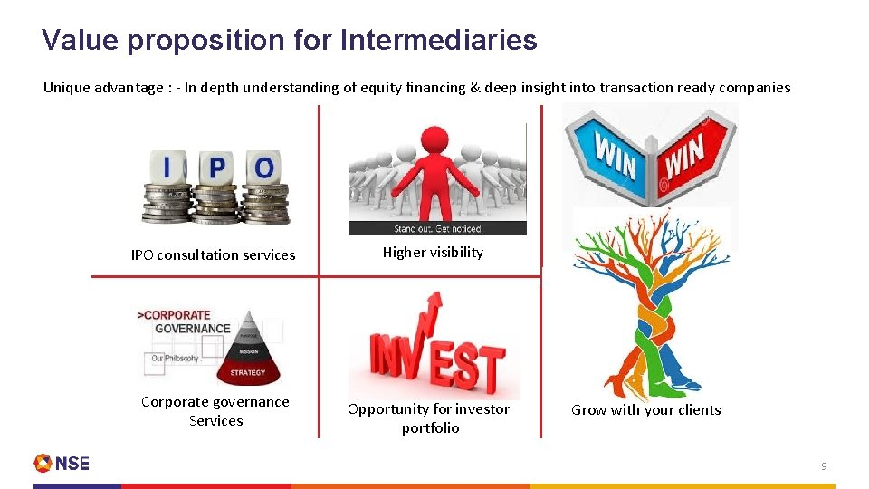 Value proposition for Intermediaries Unique advantage : - In depth understanding of equity financing