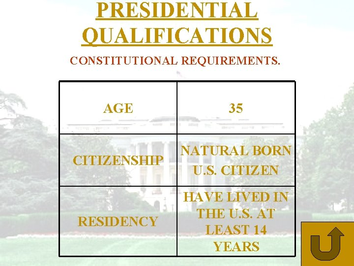 PRESIDENTIAL QUALIFICATIONS CONSTITUTIONAL REQUIREMENTS. AGE 35 CITIZENSHIP NATURAL BORN U. S. CITIZEN RESIDENCY HAVE
