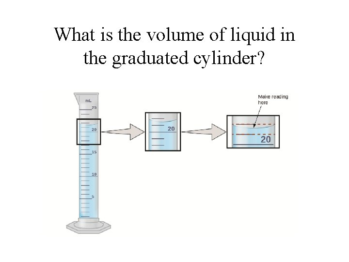 What is the volume of liquid in the graduated cylinder?
