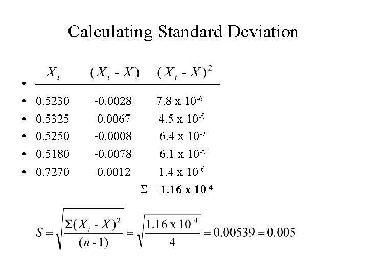 Calculating Standard Deviation • • • 0. 5230 -0. 0028 7. 8 x 10