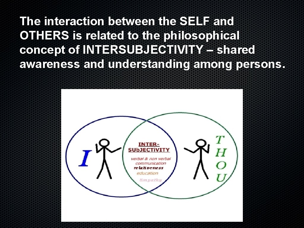 The interaction between the SELF and OTHERS is related to the philosophical concept of