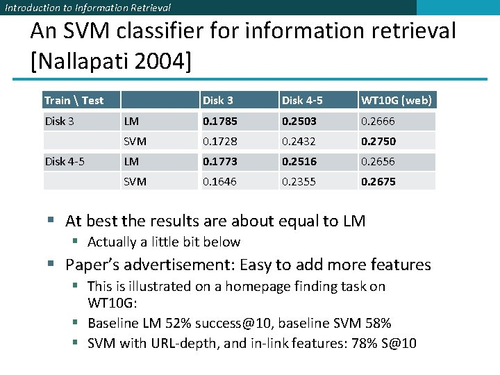 Introduction to Information Retrieval An SVM classifier for information retrieval [Nallapati 2004] Train