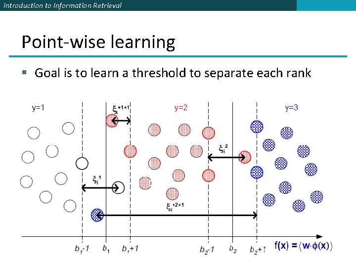 Introduction to Information Retrieval Point-wise learning § Goal is to learn a threshold to