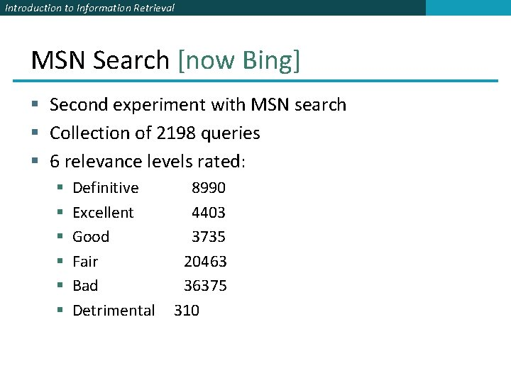 Introduction to Information Retrieval MSN Search [now Bing] § Second experiment with MSN search