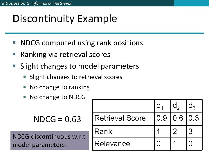 Introduction to Information Retrieval Discontinuity Example § NDCG computed using rank positions § Ranking